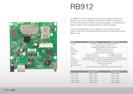 Mikrotik RB912UAG 2HPnD Brochure